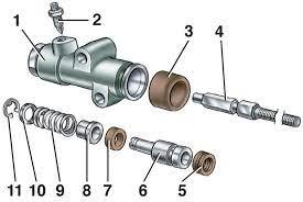 Рабочий цилиндр сцепления. Как он устроен?