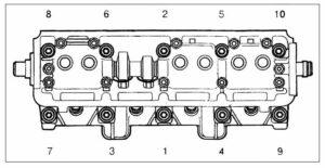 Тонкости процесса затяжки головки блока цилиндров